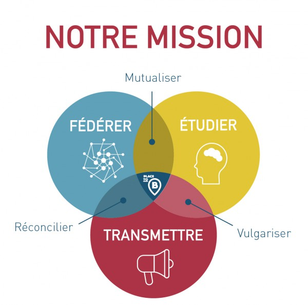 Notre mission - Place to B