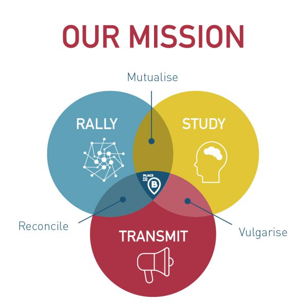 Our mission - Place to B